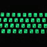 Стикеры для клавиатуры