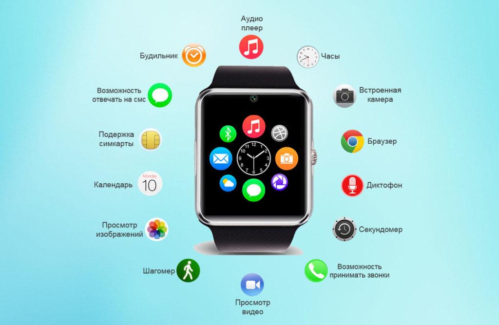 Смарт-часы с Алиэкспресс, функции