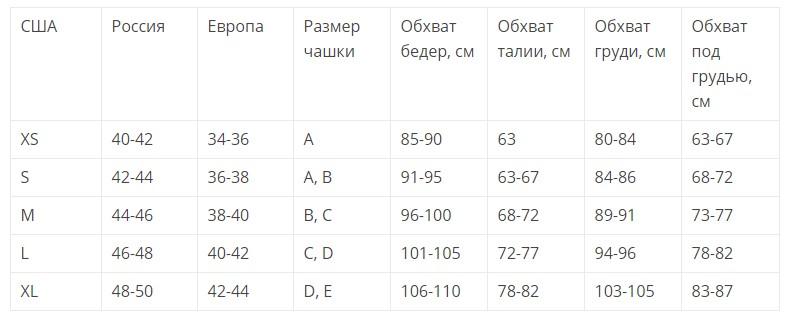 таблица размеров купальников на Алиэкспресс